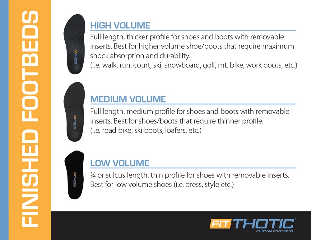 Order Your FitThotic Pro Custom Footbeds